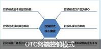 OTC终端控销模式